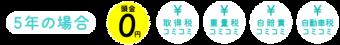 頭金0円、取得税・重量税・自賠責・自動車税コミコミ